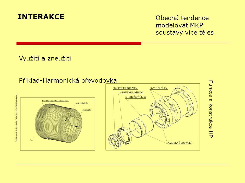 Využití a zneužití Příklad-Harmonická převodovka INTERAKCE Obecná tendence modelovat MKP soustavy více těles.