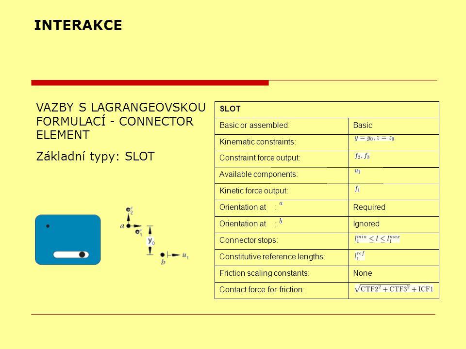 INTERAKCE VAZBY S LAGRANGEOVSKOU FORMULACÍ - CONNECTOR ELEMENT Základní typy: SLOT Contact force for friction: NoneFriction scaling constants: Constit