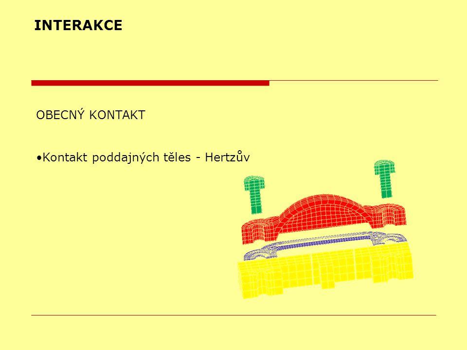 INTERAKCE OBECNÝ KONTAKT Kontakt poddajných těles - Hertzův