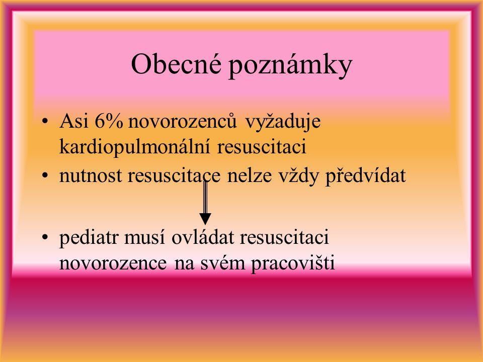 Obecné poznámky Asi 6% novorozenců vyžaduje kardiopulmonální resuscitaci nutnost resuscitace nelze vždy předvídat pediatr musí ovládat resuscitaci novorozence na svém pracovišti