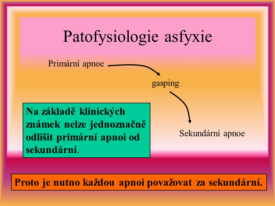 Patofysiologie asfyxie Primární apnoe gasping Sekundární apnoe Na základě klinických známek nelze jednoznačně odlišit primární apnoi od sekundární.