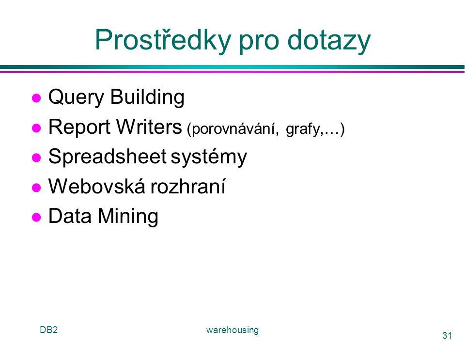 DB2warehousing 31 Prostředky pro dotazy l Query Building l Report Writers (porovnávání, grafy,…) l Spreadsheet systémy l Webovská rozhraní l Data Mini