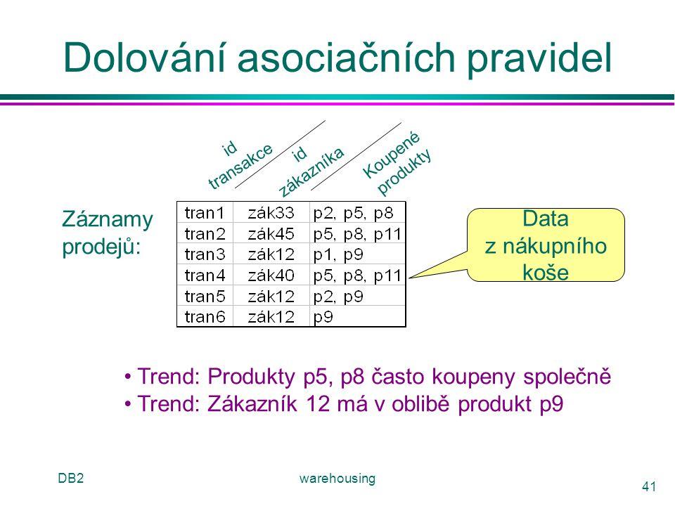 DB2warehousing 41 Dolování asociačních pravidel id transakce id zákazníka Koupené produkty Záznamy prodejů: Trend: Produkty p5, p8 často koupeny spole