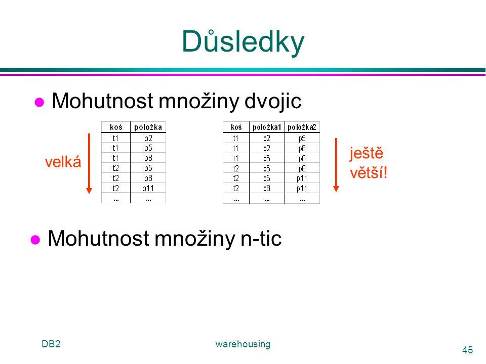 DB2warehousing 45 Důsledky l Mohutnost množiny dvojic velká ještě větší! l Mohutnost množiny n-tic