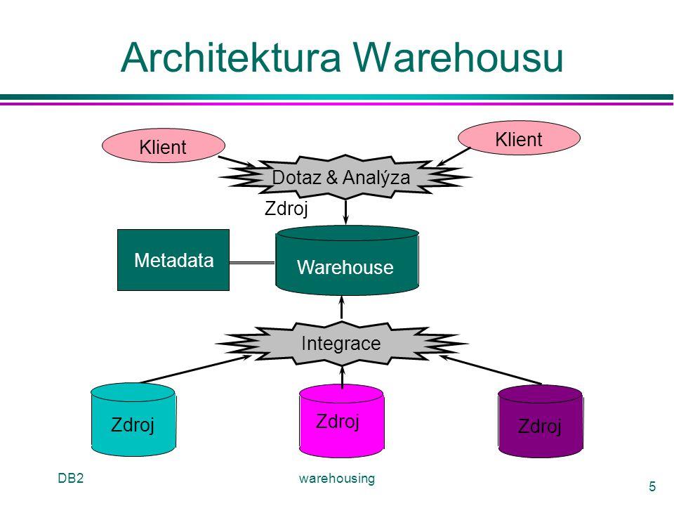 DB2warehousing 46 Implementace warehousu l Monitoring: Výběr dat ze zdrojů l Integrace: Zavlečení, pročištění,...