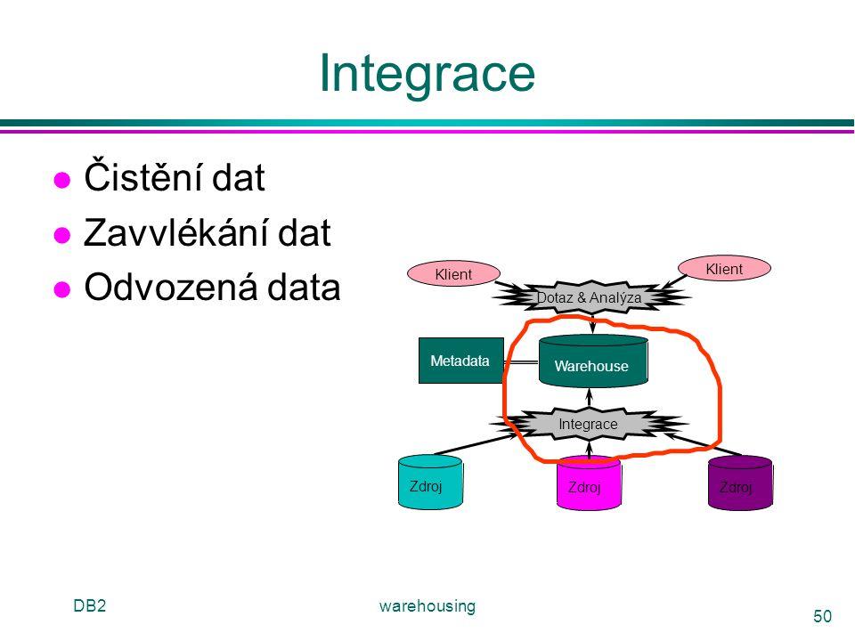 DB2warehousing 50 Integrace l Čistění dat l Zavvlékání dat l Odvozená data Klient Warehouse Zdroj Dotaz & Analýza Integrace Metadata