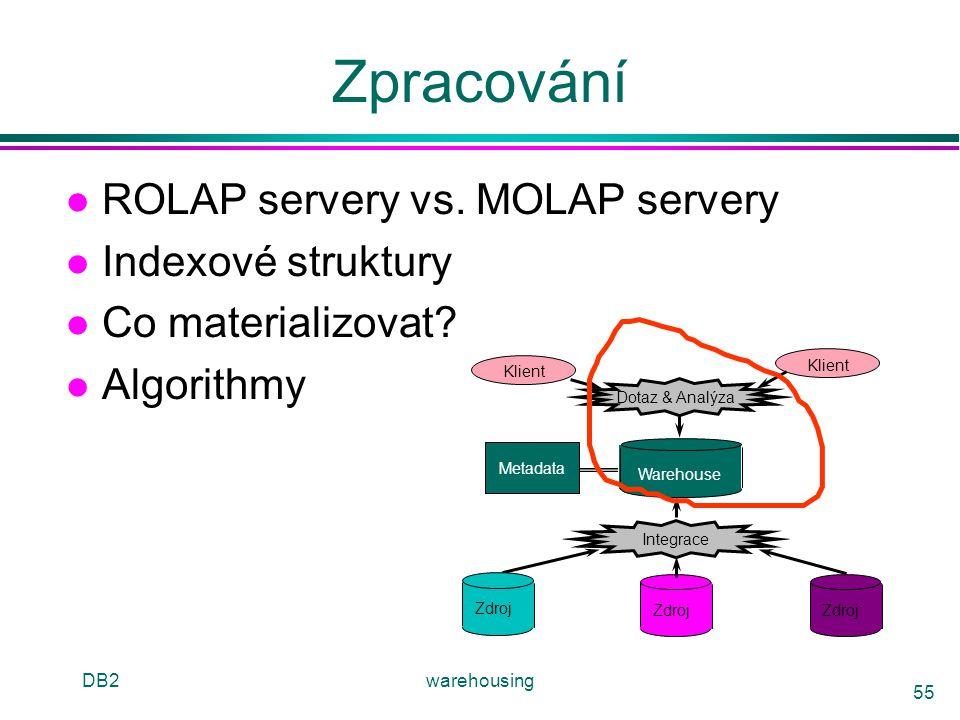 DB2warehousing 55 Zpracování l ROLAP servery vs. MOLAP servery l Indexové struktury l Co materializovat? l Algorithmy Klient Warehouse Zdroj Dotaz & A