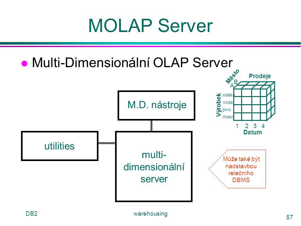 DB2warehousing 57 MOLAP Server l Multi-Dimensionální OLAP Server multi- dimensionální server M.D. nástroje utilities Může také být nadstavbou relačníh