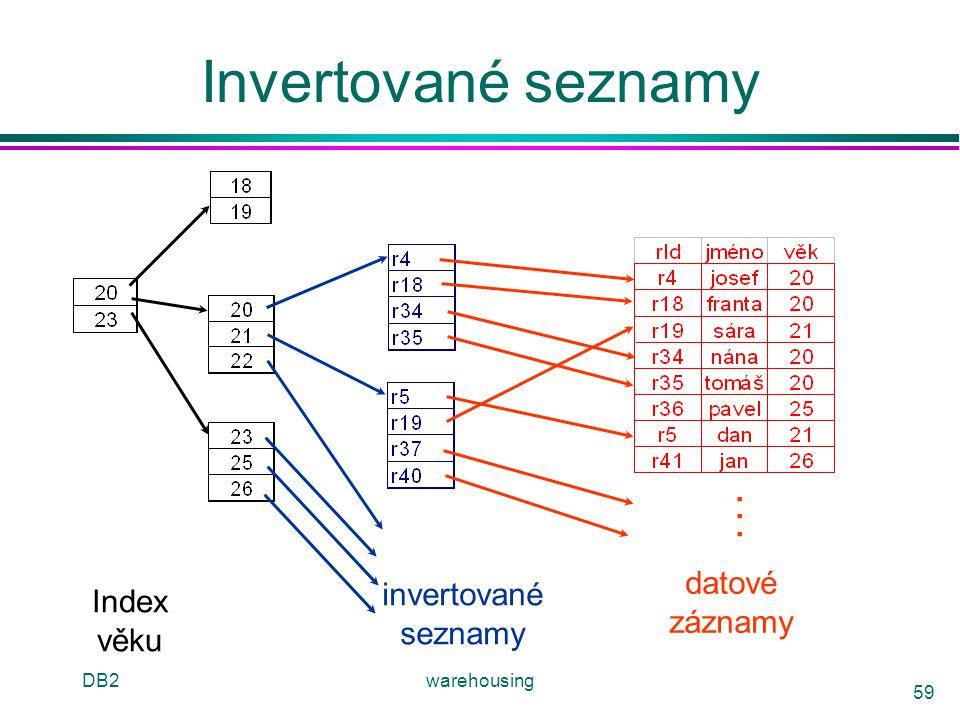 DB2warehousing 59 Invertované seznamy... Index věku invertované seznamy datové záznamy