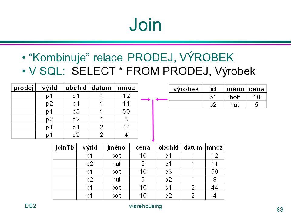 """DB2warehousing 63 Join """"Kombinuje"""" relace PRODEJ, VÝROBEK V SQL: SELECT * FROM PRODEJ, Výrobek"""
