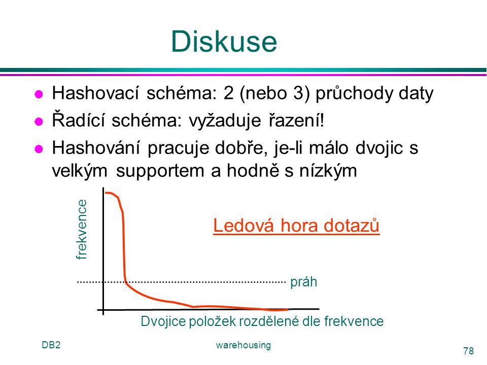 DB2warehousing 78 Diskuse l Hashovací schéma: 2 (nebo 3) průchody daty l Řadící schéma: vyžaduje řazení! l Hashování pracuje dobře, je-li málo dvojic