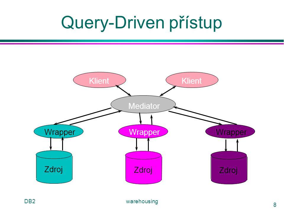 DB2warehousing 9 Výhody Warehousingu l Vysoký výkon dotazování l Nepřístupnost z vně warehousu l Lokální zpracování bez ovlivnění zdrojů l Může operovat při nepřístupných zdrojích l Dotazování na data neukládaná v DBMS l Další informace v warehousu u Modifikovaná, sumarizovaná (aggregovaná) u Historické informace