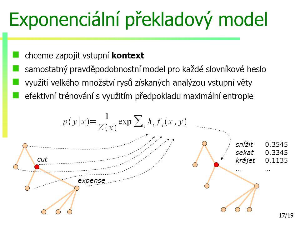 17/19 Exponenciální překladový model chceme zapojit vstupní kontext samostatný pravděpodobnostní model pro každé slovníkové heslo využití velkého množství rysů získaných analýzou vstupní věty efektivní trénování s využitím předpokladu maximální entropie cut snížit 0.3545 sekat 0.3345 krájet 0.1135… expense