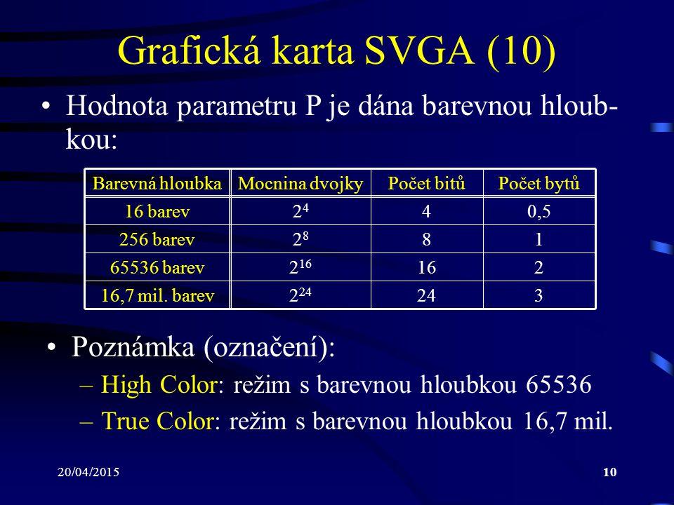 20/04/201510 Grafická karta SVGA (10) Hodnota parametru P je dána barevnou hloub- kou: Barevná hloubkaMocnina dvojkyPočet bitůPočet bytů 16 barev2424