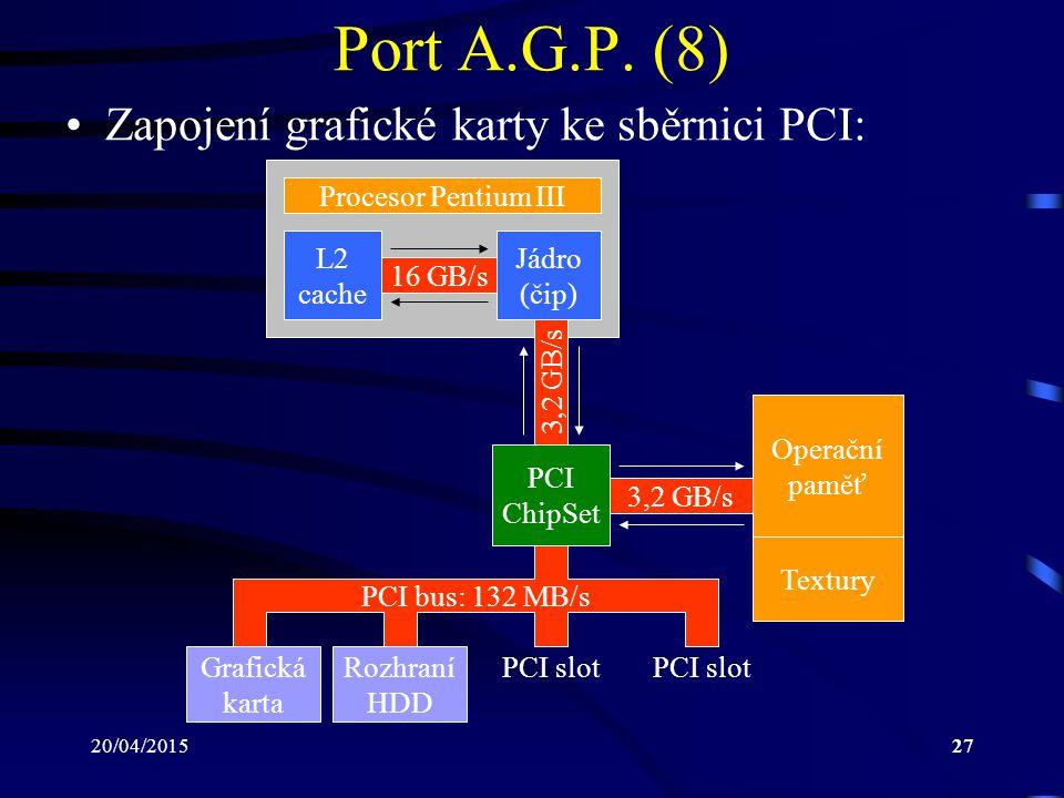 20/04/201527 Port A.G.P. (8) Zapojení grafické karty ke sběrnici PCI: Procesor Pentium III Jádro (čip) L2 cache 16 GB/s PCI ChipSet Operační paměť Tex