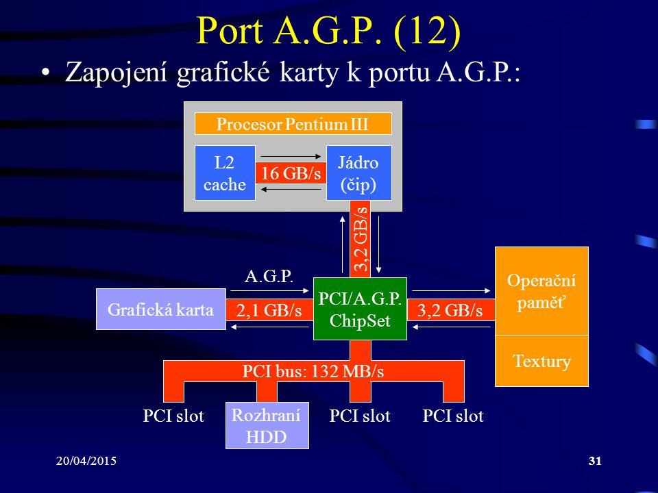 20/04/201531 Port A.G.P. (12) Zapojení grafické karty k portu A.G.P.: Procesor Pentium III Jádro (čip) L2 cache 16 GB/s PCI/A.G.P. ChipSet Operační pa