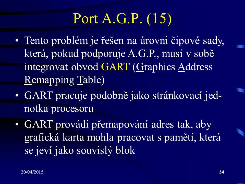 20/04/201534 Port A.G.P. (15) Tento problém je řešen na úrovni čipové sady, která, pokud podporuje A.G.P., musí v sobě integrovat obvod GART (Graphics