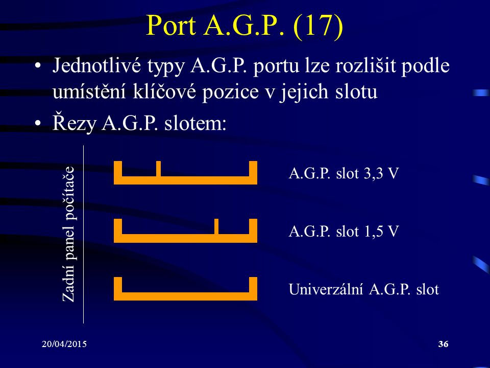 20/04/201536 Port A.G.P. (17) Jednotlivé typy A.G.P. portu lze rozlišit podle umístění klíčové pozice v jejich slotu Řezy A.G.P. slotem: A.G.P. slot 3