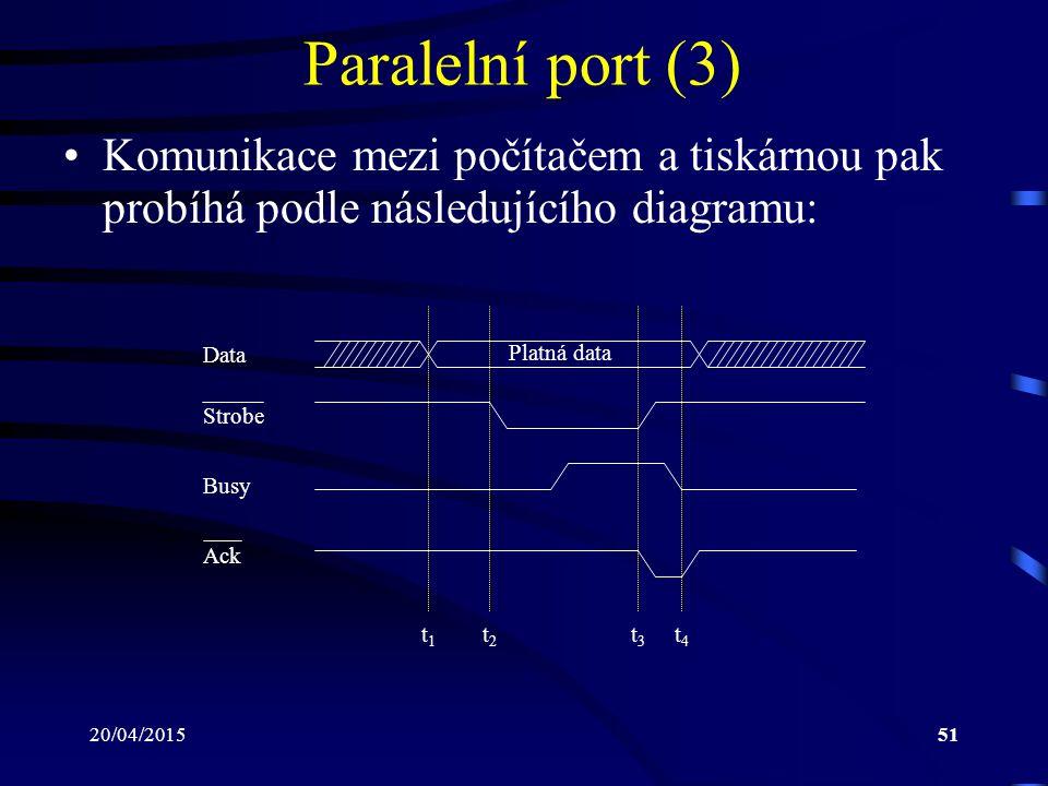 20/04/201551 Paralelní port (3) Komunikace mezi počítačem a tiskárnou pak probíhá podle následujícího diagramu: Platná data Data Strobe Busy Ack t1t1