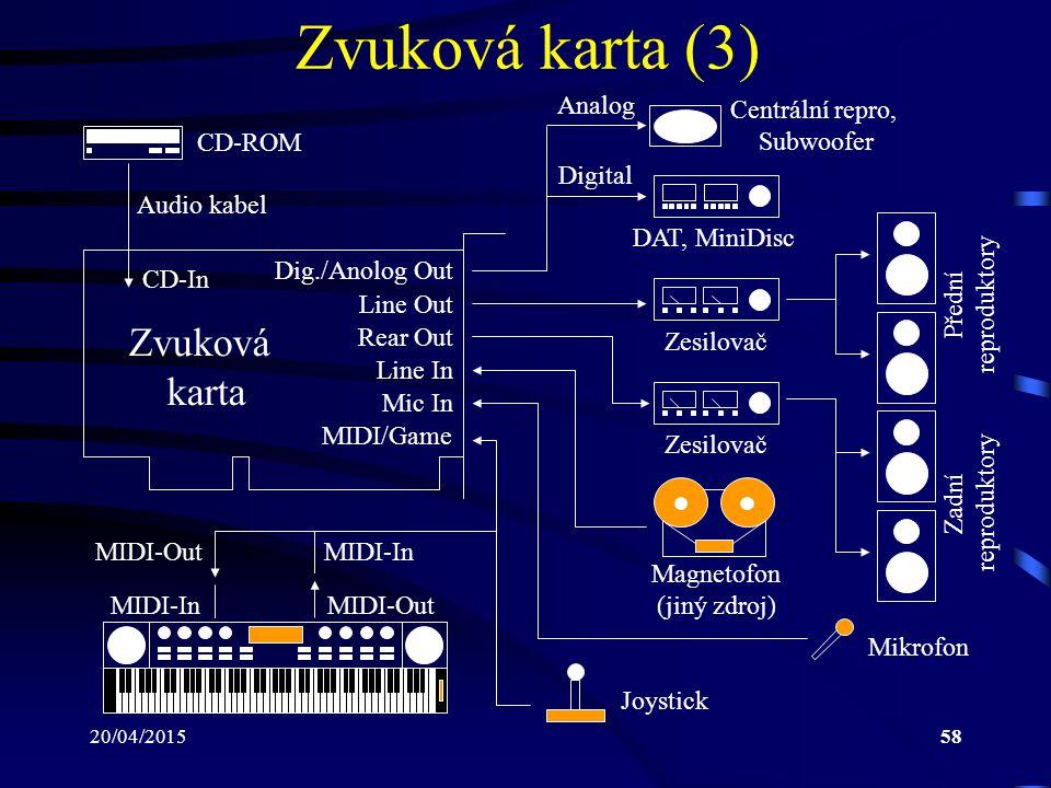 20/04/201558 Zvuková karta (3) Zvuková karta Line Out Rear Out Line In Mic In MIDI/Game Dig./Anolog Out Zesilovač Přední reproduktory Mikrofon Zesilov