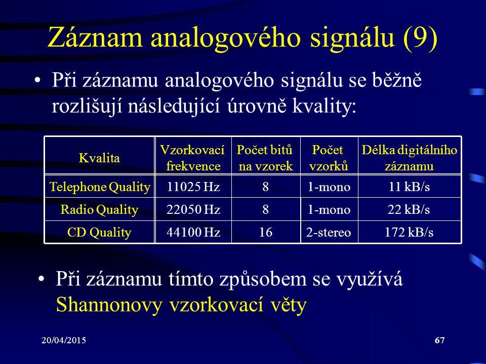 20/04/201567 Záznam analogového signálu (9) Při záznamu analogového signálu se běžně rozlišují následující úrovně kvality: Kvalita Vzorkovací frekvenc