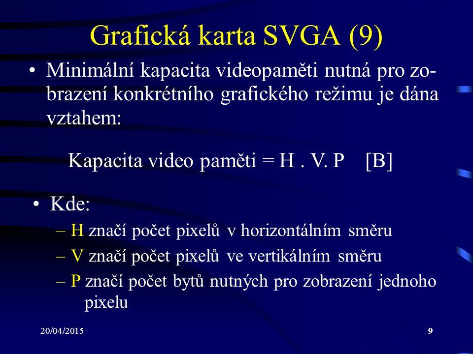 20/04/20159 Grafická karta SVGA (9) Minimální kapacita videopaměti nutná pro zo- brazení konkrétního grafického režimu je dána vztahem: Kde: –H značí