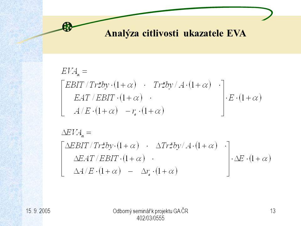 15. 9. 2005Odborný seminář k projektu GA ČR 402/03/0555 13 Analýza citlivosti ukazatele EVA