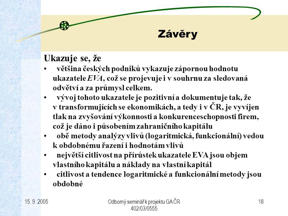 15. 9. 2005Odborný seminář k projektu GA ČR 402/03/0555 18 Závěry Ukazuje se, že většina českých podniků vykazuje zápornou hodnotu ukazatele EVA, což