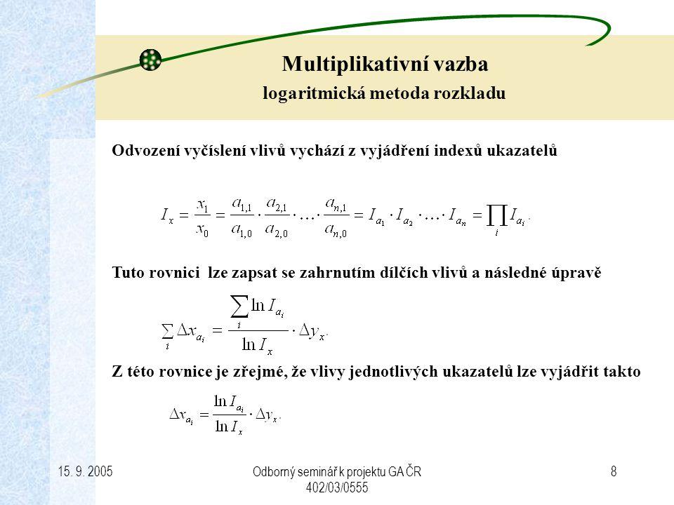 15. 9. 2005Odborný seminář k projektu GA ČR 402/03/0555 8 Multiplikativní vazba logaritmická metoda rozkladu Odvození vyčíslení vlivů vychází z vyjádř