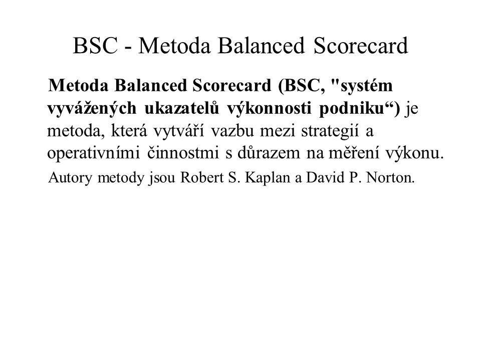BSC - Metoda Balanced Scorecard Metoda Balanced Scorecard (BSC,
