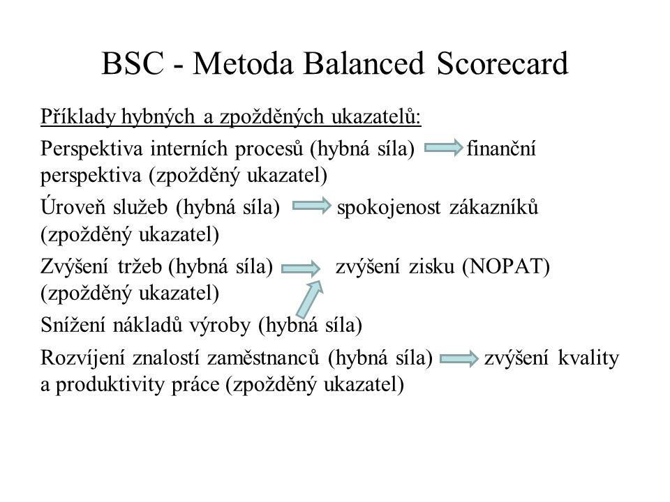 BSC - Metoda Balanced Scorecard Příklady hybných a zpožděných ukazatelů: Perspektiva interních procesů (hybná síla) finanční perspektiva (zpožděný ukazatel) Úroveň služeb (hybná síla) spokojenost zákazníků (zpožděný ukazatel) Zvýšení tržeb (hybná síla) zvýšení zisku (NOPAT) (zpožděný ukazatel) Snížení nákladů výroby (hybná síla) Rozvíjení znalostí zaměstnanců (hybná síla) zvýšení kvality a produktivity práce (zpožděný ukazatel)