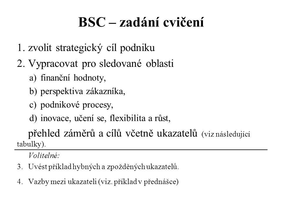 BSC – zadání cvičení 1.zvolit strategický cíl podniku 2.Vypracovat pro sledované oblasti a)finanční hodnoty, b)perspektiva zákazníka, c)podnikové proc