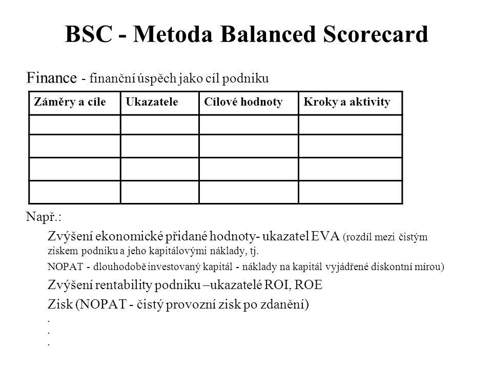 BSC - Metoda Balanced Scorecard Finance - finanční úspěch jako cíl podniku Např.: Zvýšení ekonomické přidané hodnoty- ukazatel EVA (rozdíl mezi čistým ziskem podniku a jeho kapitálovými náklady, tj.