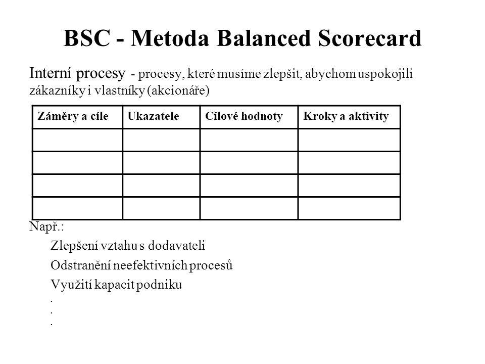 BSC - Metoda Balanced Scorecard Interní procesy - procesy, které musíme zlepšit, abychom uspokojili zákazníky i vlastníky (akcionáře) Např.: Zlepšení vztahu s dodavateli Odstranění neefektivních procesů Využití kapacit podniku.
