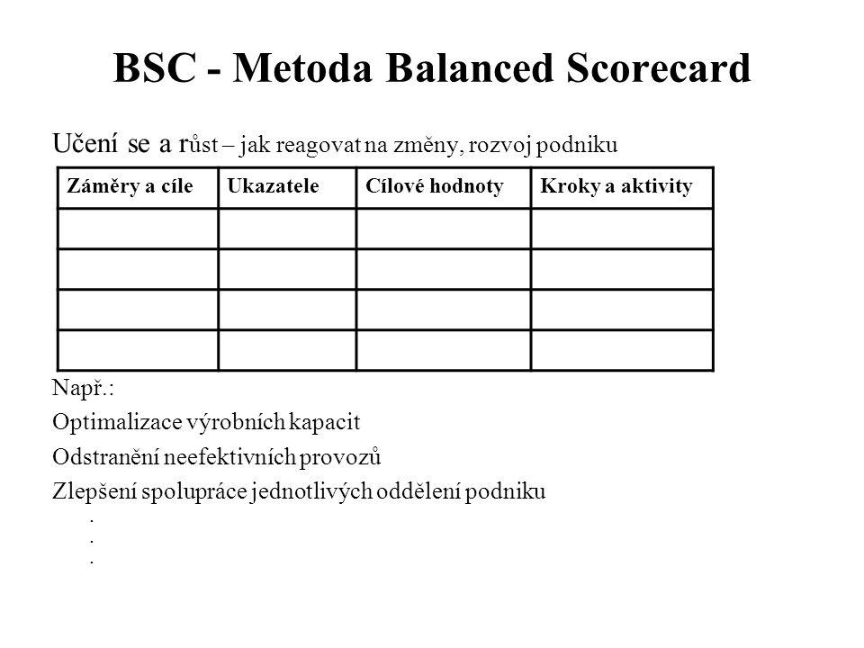 BSC - Metoda Balanced Scorecard Učení se a r ůst – jak reagovat na změny, rozvoj podniku Např.: Optimalizace výrobních kapacit Odstranění neefektivních provozů Zlepšení spolupráce jednotlivých oddělení podniku.