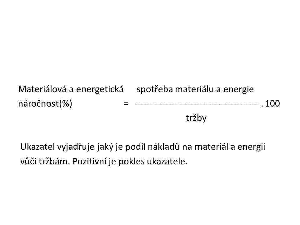 Materiálová a energetická spotřeba materiálu a energie náročnost(%) = ----------------------------------------.