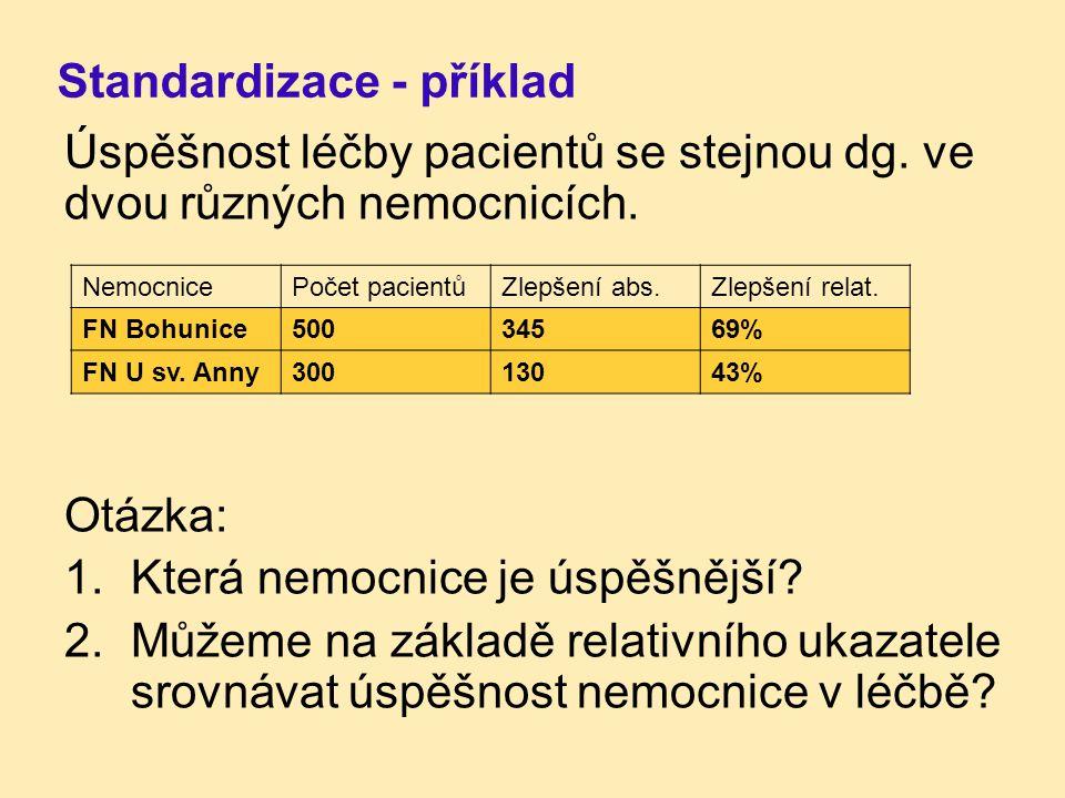 Standardizace - příklad Úspěšnost léčby pacientů se stejnou dg. ve dvou různých nemocnicích. Otázka: 1.Která nemocnice je úspěšnější? 2.Můžeme na zákl