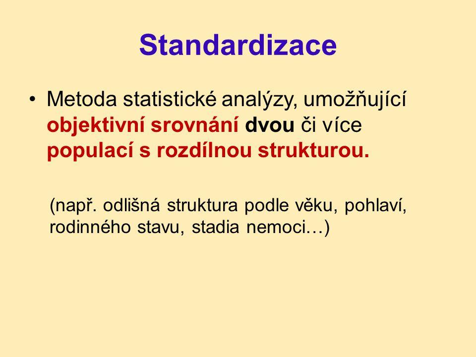 Standardizace Metoda statistické analýzy, umožňující objektivní srovnání dvou či více populací s rozdílnou strukturou. (např. odlišná struktura podle