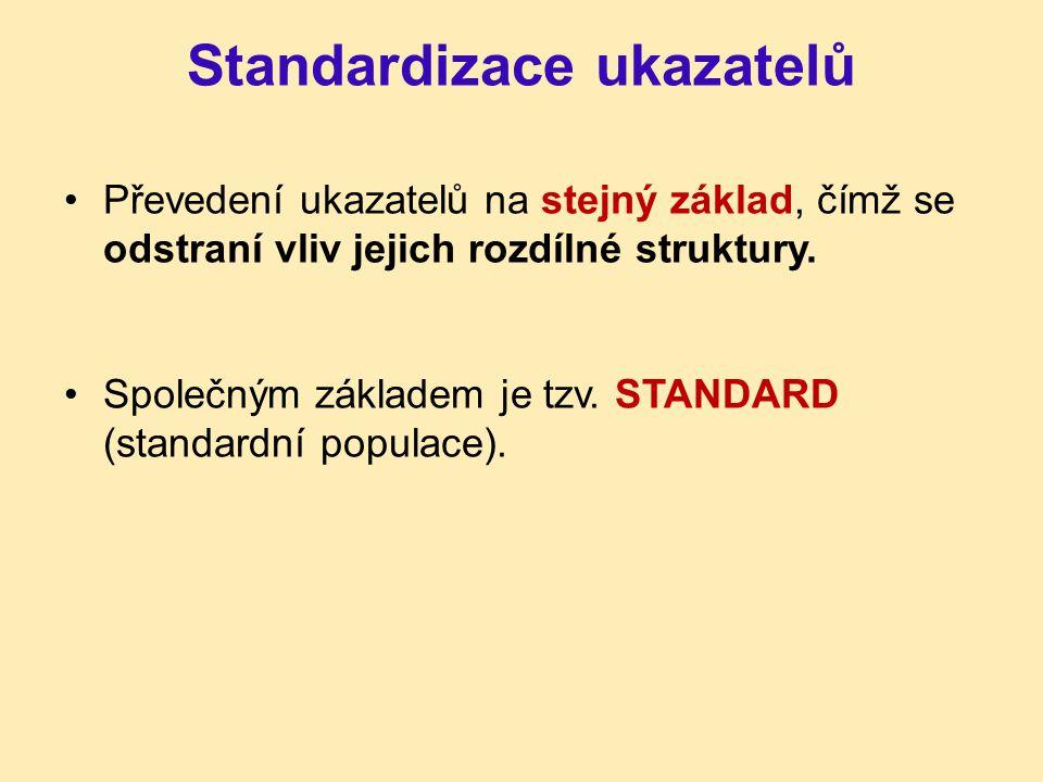 Standardizace ukazatelů Převedení ukazatelů na stejný základ, čímž se odstraní vliv jejich rozdílné struktury. Společným základem je tzv. STANDARD (st