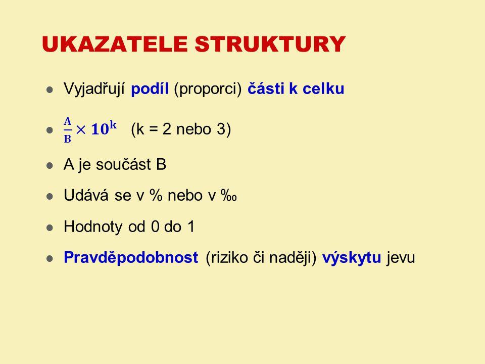 Úmrtnostní tabulky - metodika 6.Lx = (l x + l x+1 ) / 2 - střední stav populace v daném ročním intervalu, neboli počet osob, které jsou současně naživu v daném ročním intervalu.