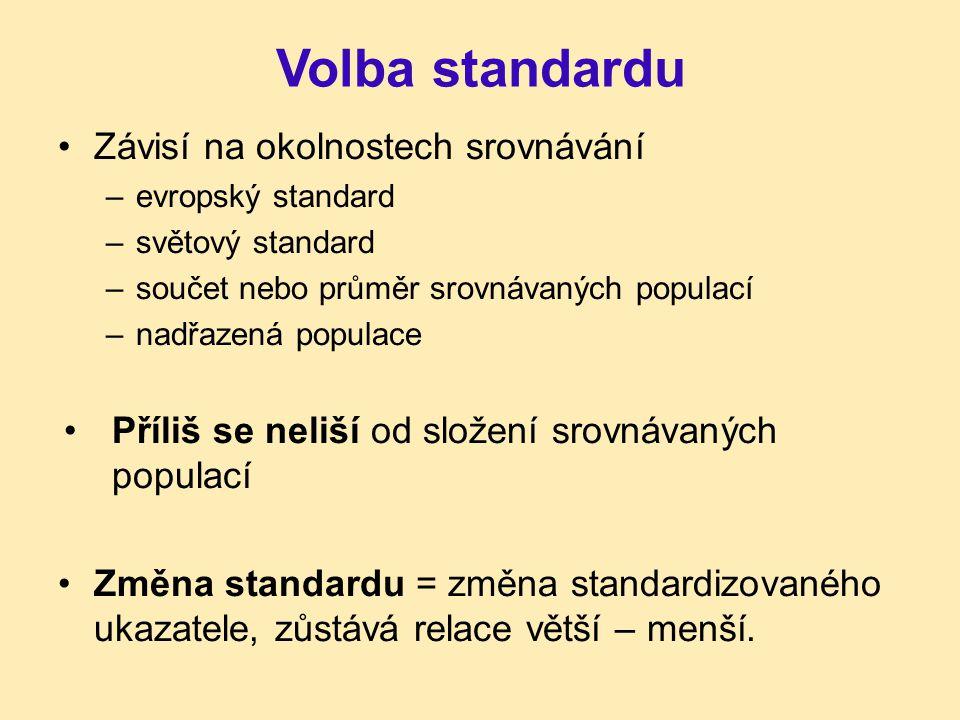 Volba standardu Závisí na okolnostech srovnávání –evropský standard –světový standard –součet nebo průměr srovnávaných populací –nadřazená populace Př