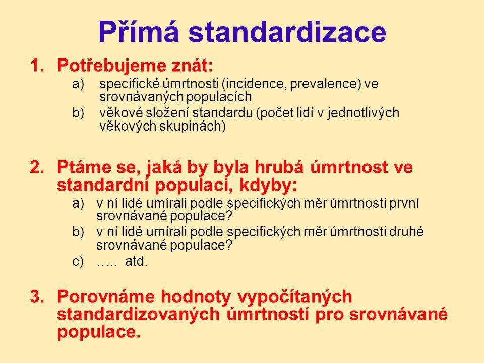 Přímá standardizace 1.Potřebujeme znát: a)specifické úmrtnosti (incidence, prevalence) ve srovnávaných populacích b)věkové složení standardu (počet li