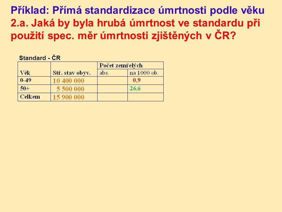 Příklad: Přímá standardizace úmrtnosti podle věku 2.a. Jaká by byla hrubá úmrtnost ve standardu při použití spec. měr úmrtnosti zjištěných v ČR? Stand