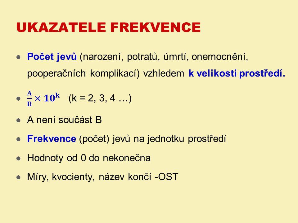Vývoj počtu narozených s VVV ČR v letech 1980 - 2010 Pozor na interpretaci indexu – změny v počtu sledovaných vad, zahrnutí údajů z LPM apod.