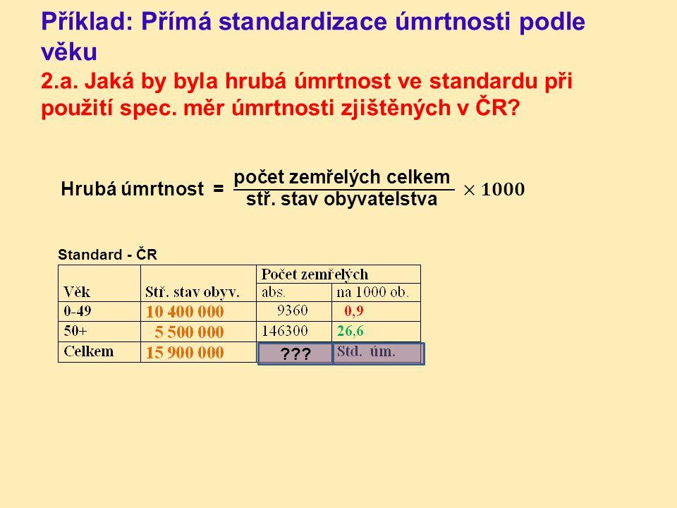 Příklad: Přímá standardizace úmrtnosti podle věku 2.a. Jaká by byla hrubá úmrtnost ve standardu při použití spec. měr úmrtnosti zjištěných v ČR? ???