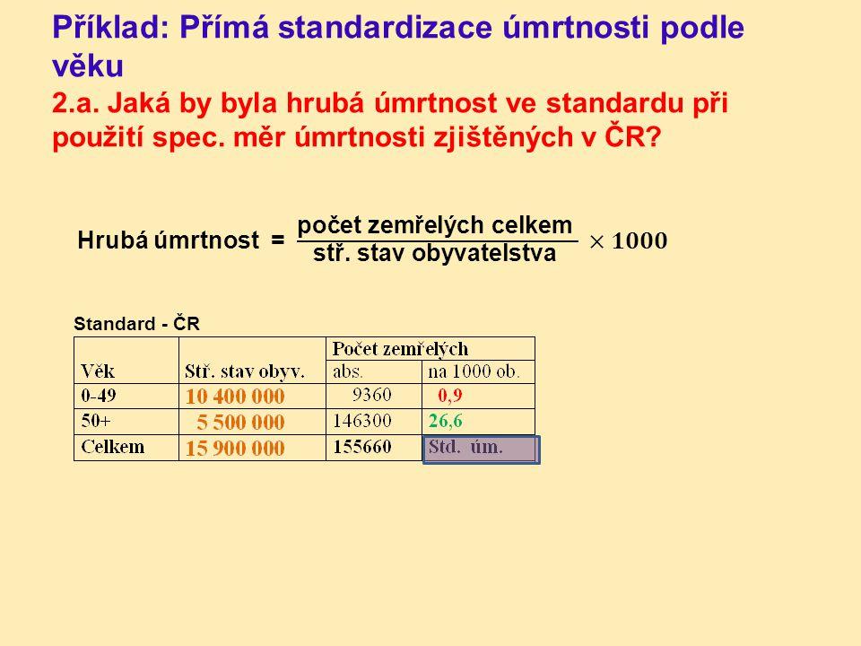 Příklad: Přímá standardizace úmrtnosti podle věku 2.a. Jaká by byla hrubá úmrtnost ve standardu při použití spec. měr úmrtnosti zjištěných v ČR?