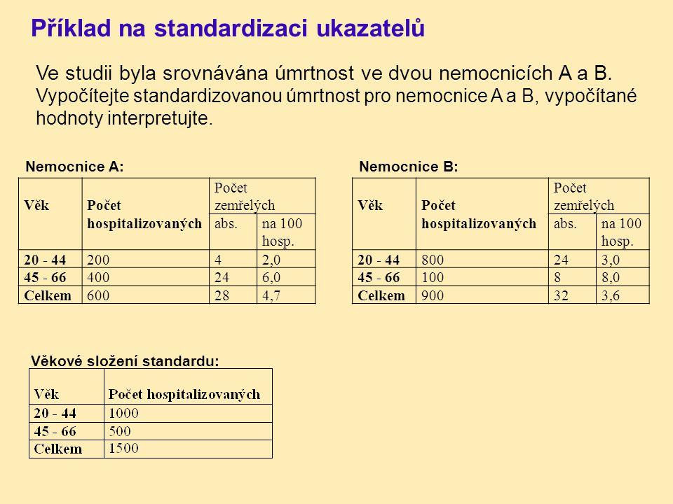 Příklad na standardizaci ukazatelů Ve studii byla srovnávána úmrtnost ve dvou nemocnicích A a B. Vypočítejte standardizovanou úmrtnost pro nemocnice A