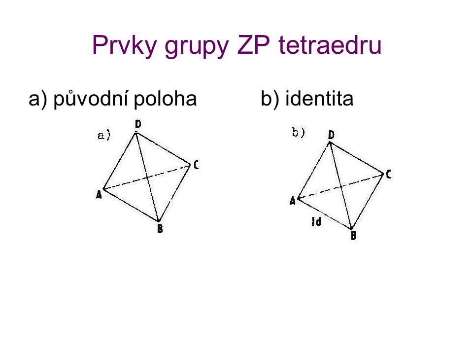 Prvky grupy ZP tetraedru a) původní poloha b) identita