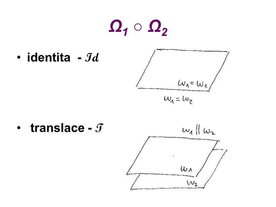 Ω1 ○ Ω2Ω1 ○ Ω2 identita - Id translace - T