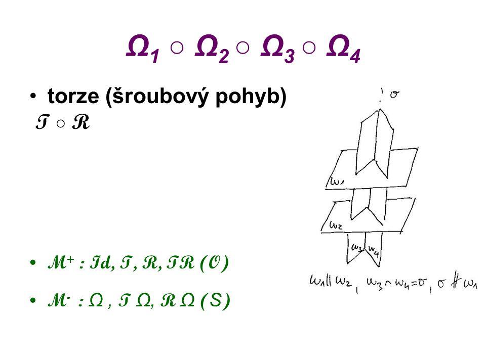 Ω 1 ○ Ω 2 ○ Ω 3 ○ Ω 4 torze (šroubový pohyb) T ○ R M + : Id, T, R, TR (O) M - : Ω, T Ω, R Ω ( S )